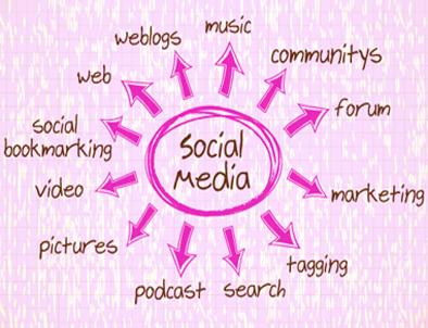 2. SocialMedia