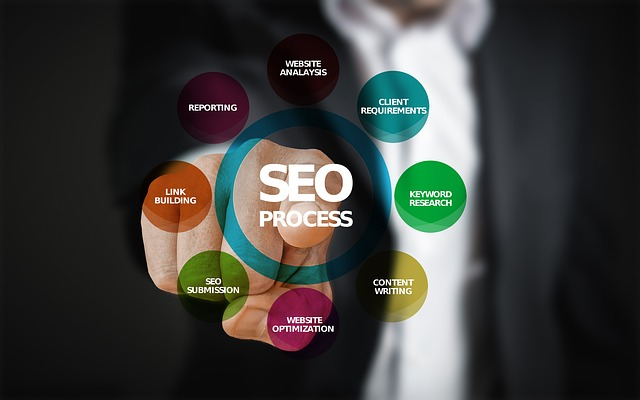 SEO - Search Engine Opimisation - Get Found
